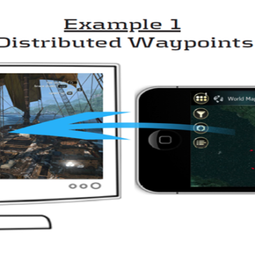 Distributed Game Interfaces